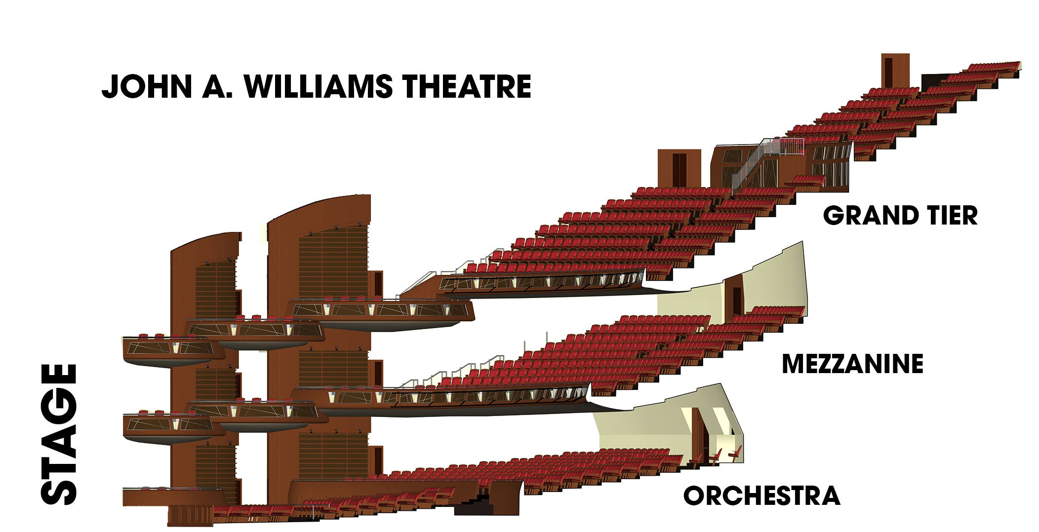 Cross section of the John A. Williams Theatre